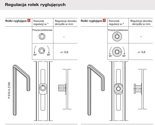 regulacja_okien_budvar